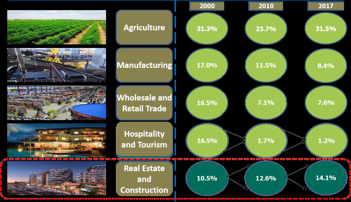 Why Heri Capital LLP